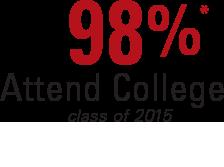 98% attend college