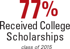77% receive scholarships